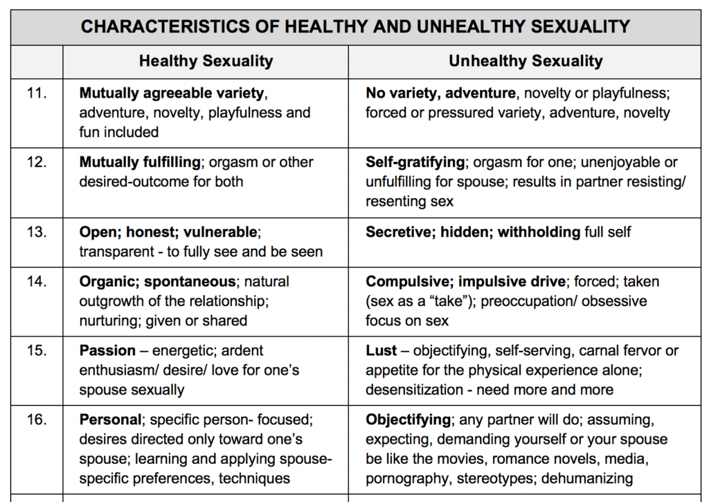 healthy view of sexuality